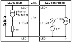 LEDset