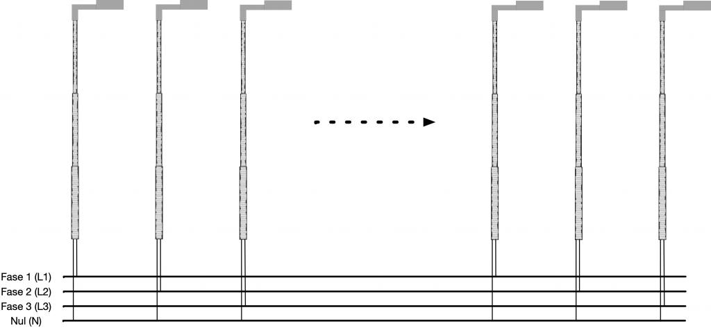 Lichtmasten op 3 fasen