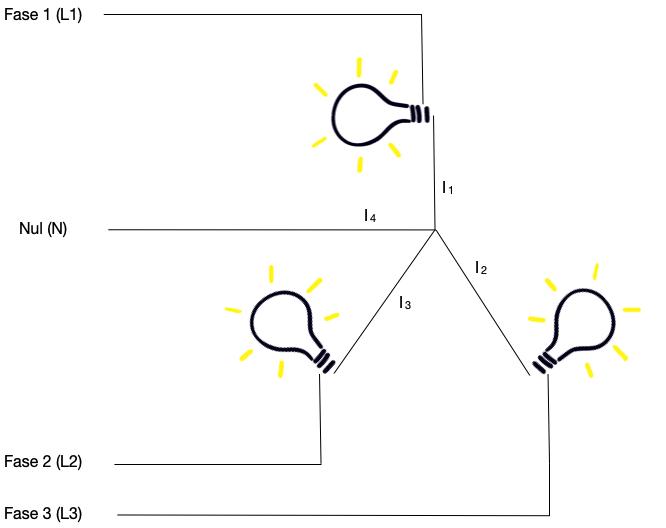 3 fasen schakeling in ster